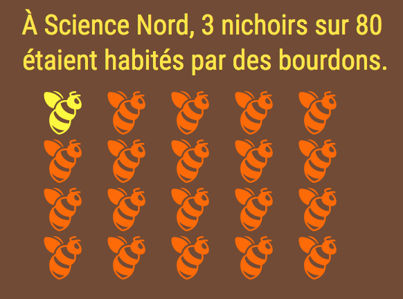 science citoyenne 2